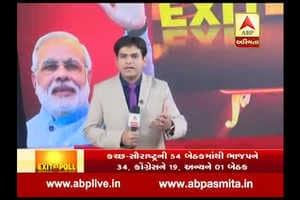 ગુજરાતમાં ભાજપની જીત પાછળ કયા તારણો હોઈ શકે છે? જુઓ વીડિયો